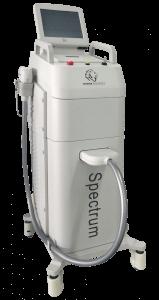 Spectrum Laser IPL, Intense Pulsed Light (IPL)