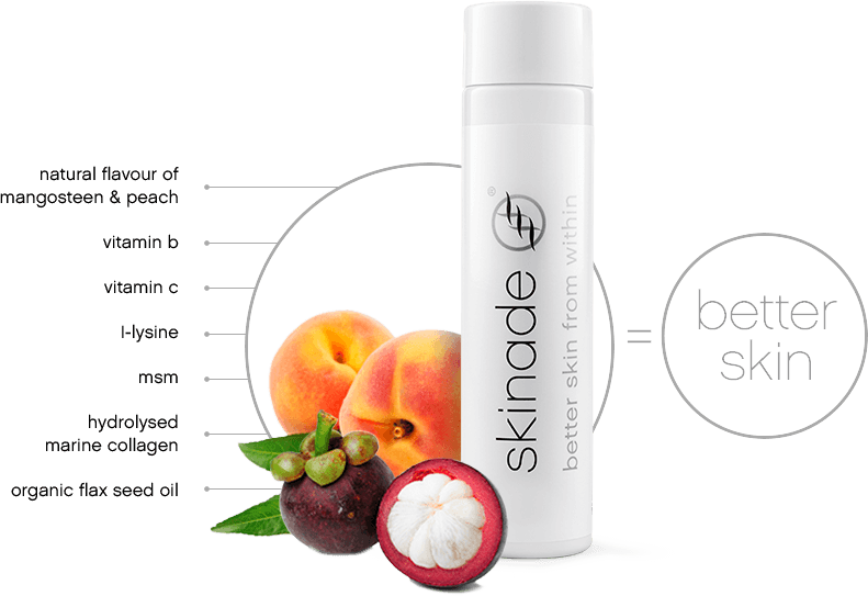 , Restore SD Plastic Surgery is Proud to Introduce – Skinade